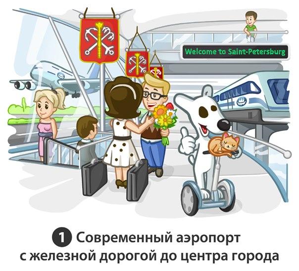 1 потенциальное нововведение. Современный аэропорт с железной дорогой до центра города