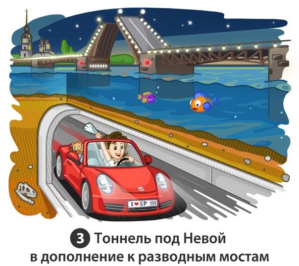 3 потенциальное нововведение. Тоннель по Невой в дополнение к разводным мостам