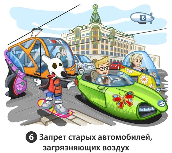 6 потенциальное нововведение. Запрет старых автомобилей, загрязняющих воздух
